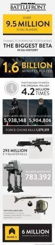 Star Wars Battlefront Infografik