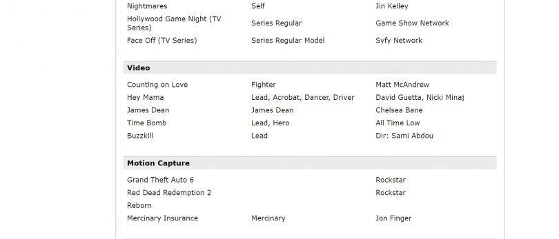 Rockstar Games arbeitet an Grand Theft Auto VI